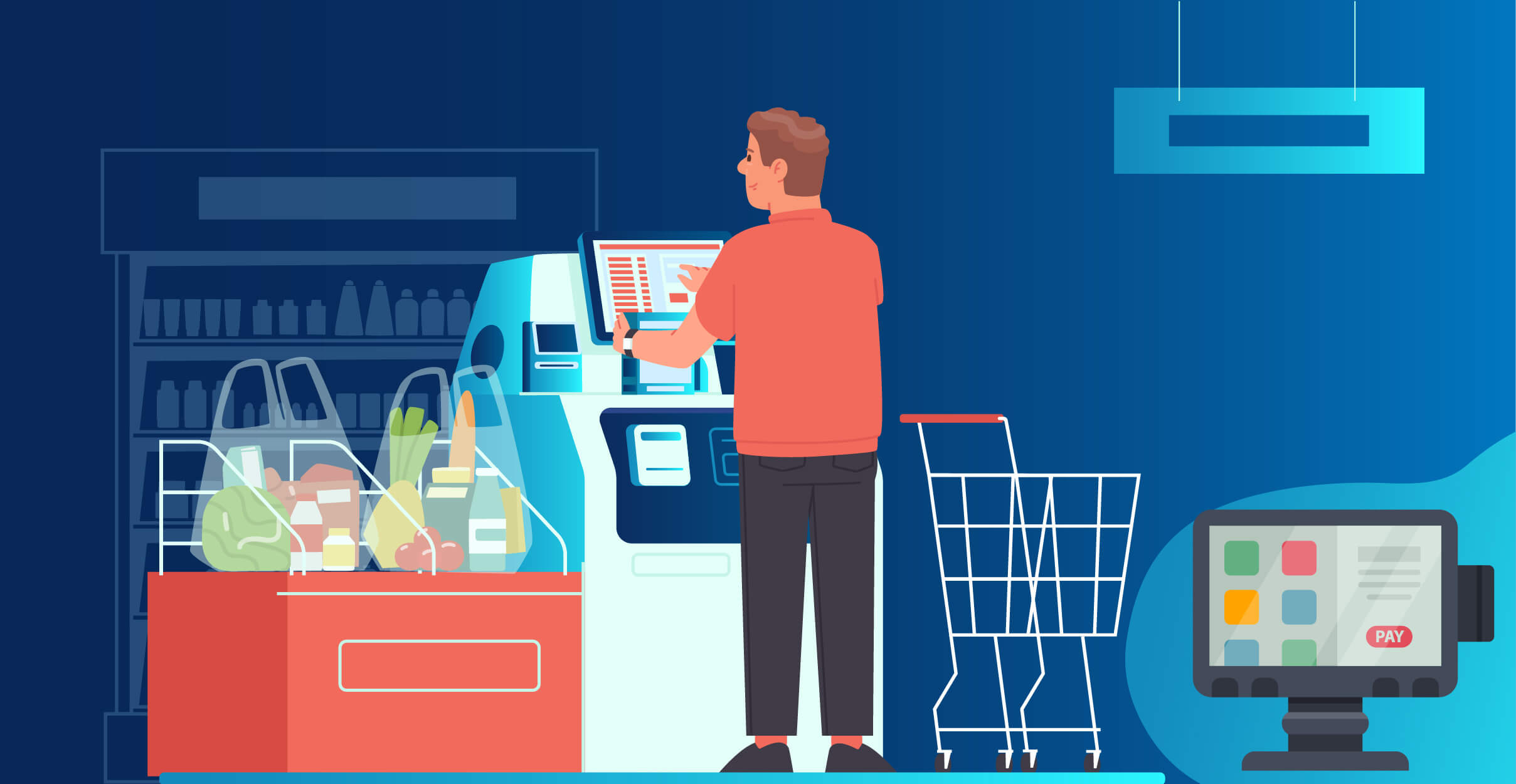 Automated FTx POS software solution