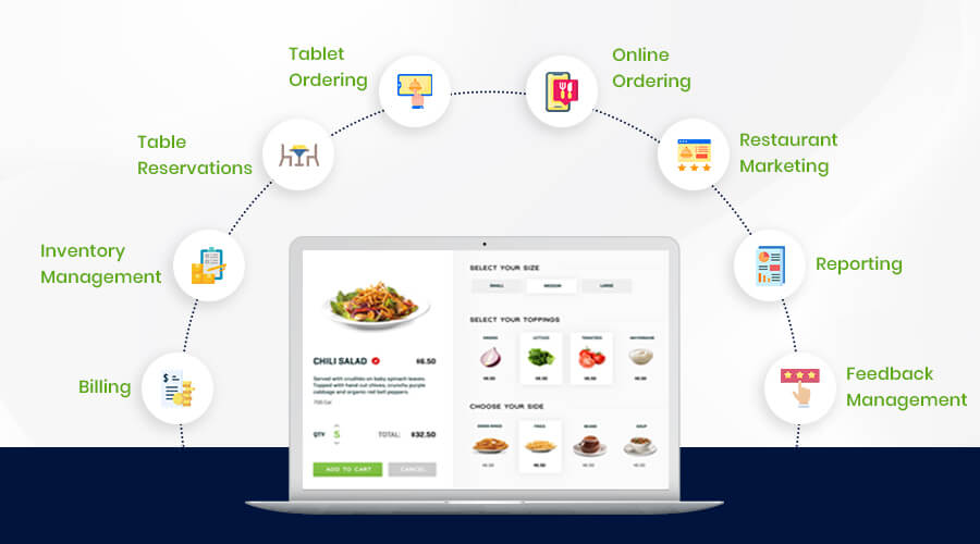 How Restaurant POS systems are reliable compared to <a href=